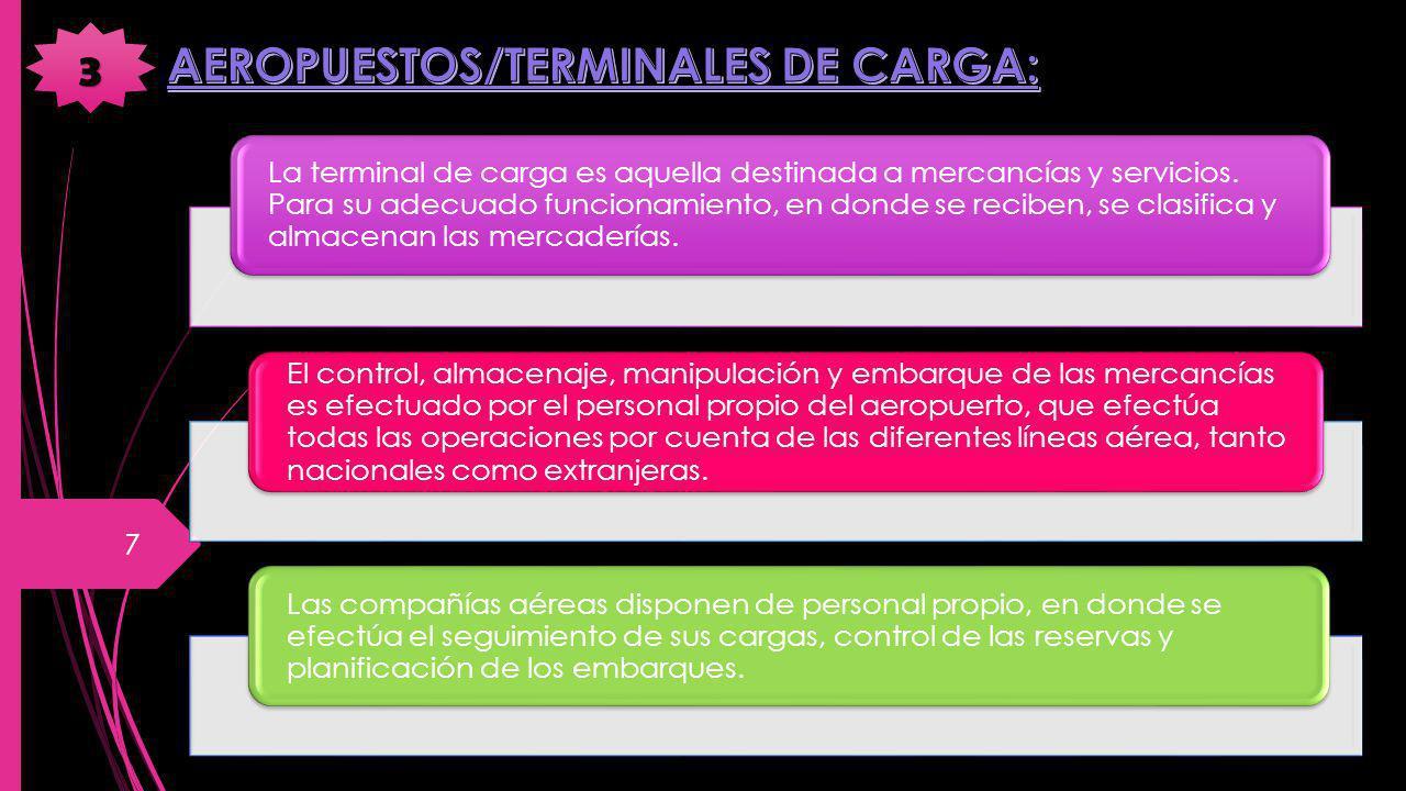 AEROPUESTOS/TERMINALES DE CARGA: