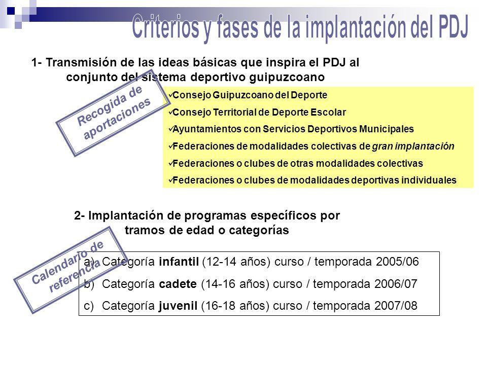 Criterios y fases de la implantación del PDJ