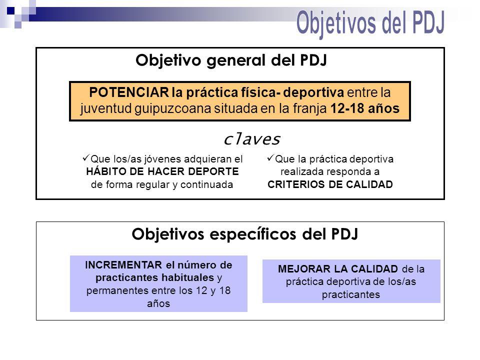 Objetivo general del PDJ