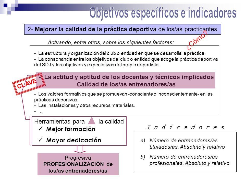 Objetivos específicos e indicadores