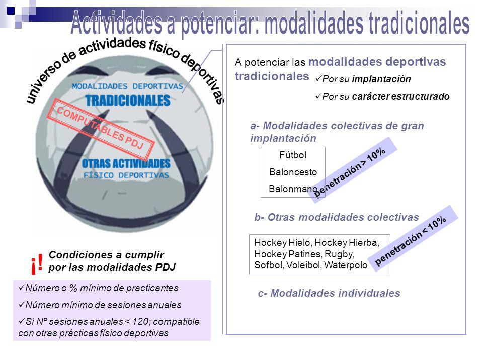 Actividades a potenciar: modalidades tradicionales