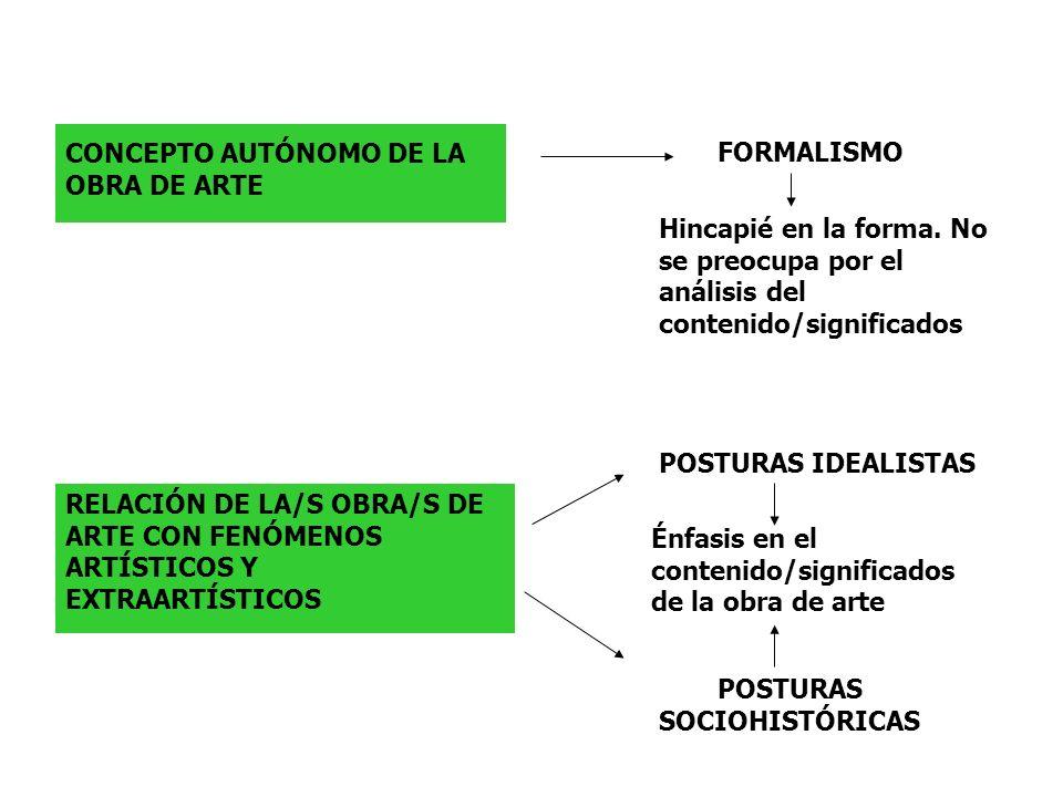 POSTURAS SOCIOHISTÓRICAS
