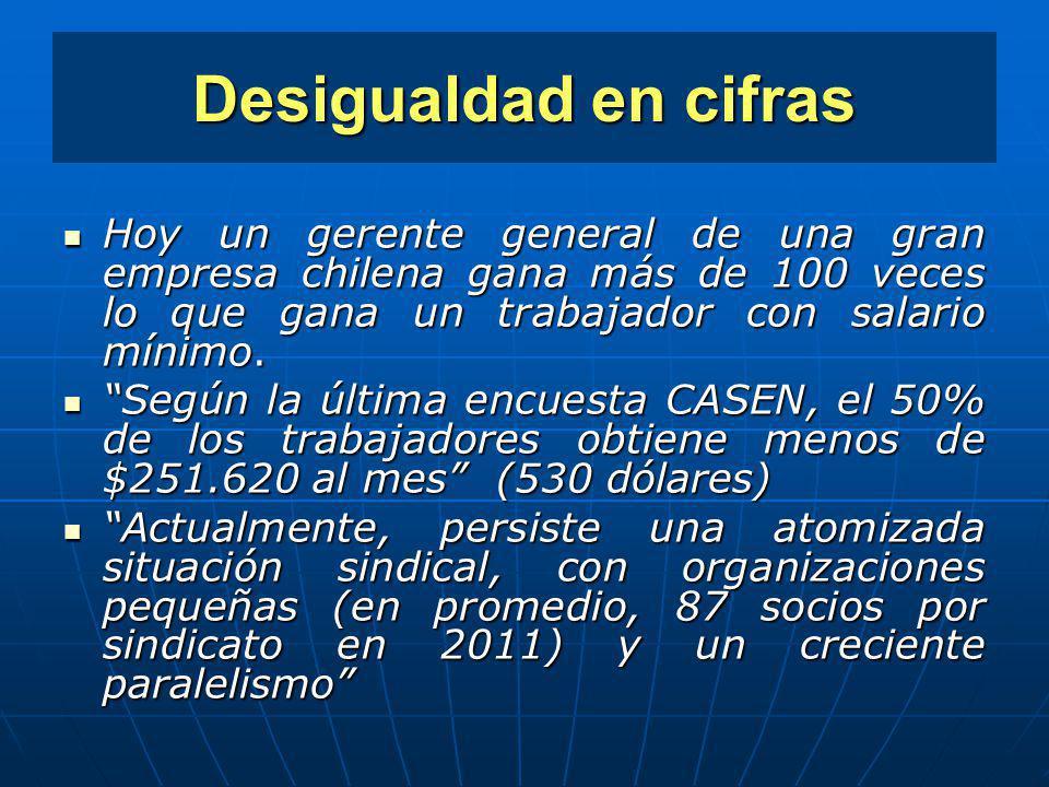 Desigualdad en cifras Hoy un gerente general de una gran empresa chilena gana más de 100 veces lo que gana un trabajador con salario mínimo.