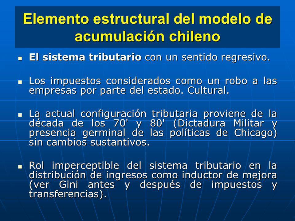 Elemento estructural del modelo de acumulación chileno