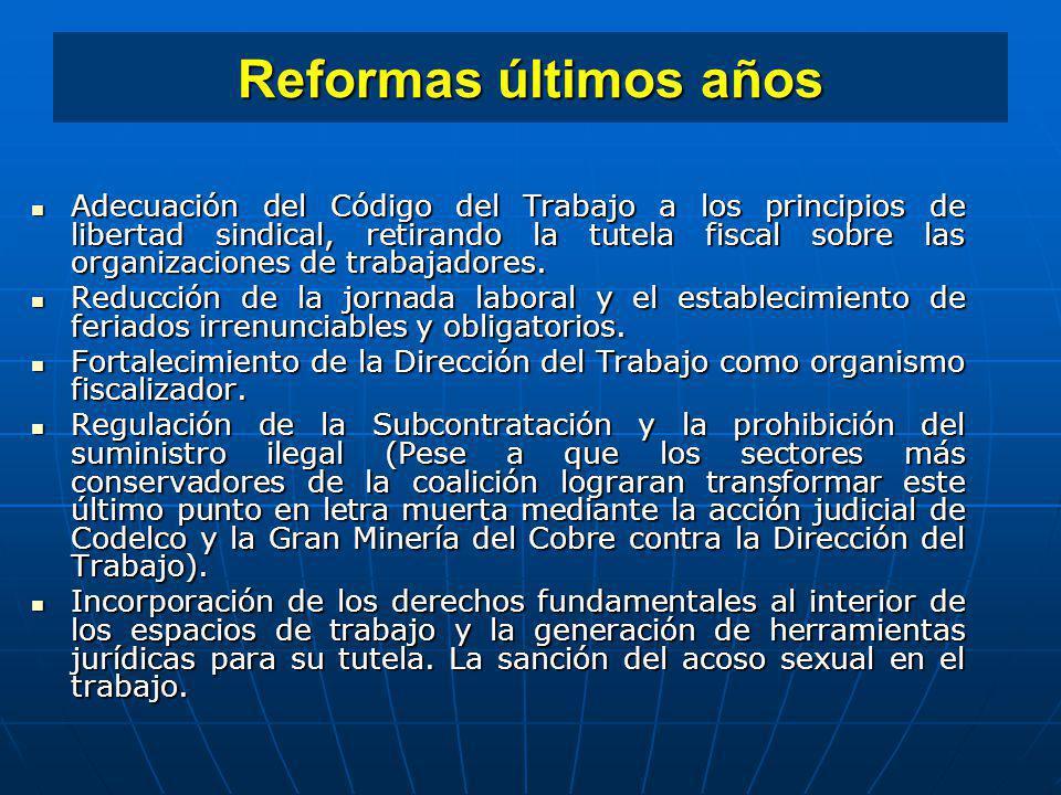Reformas últimos años