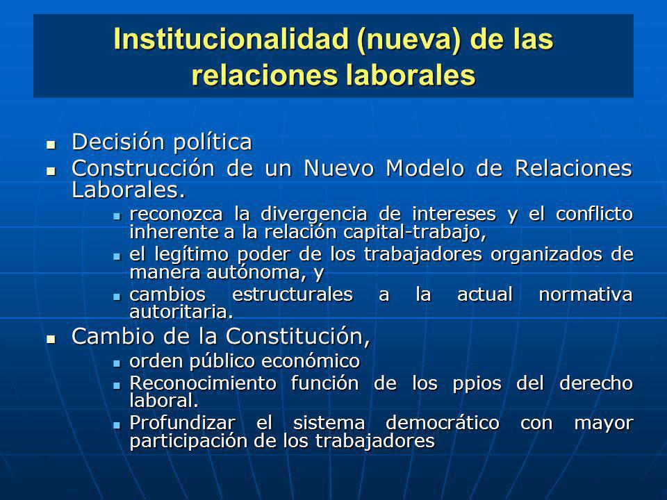 Institucionalidad (nueva) de las relaciones laborales