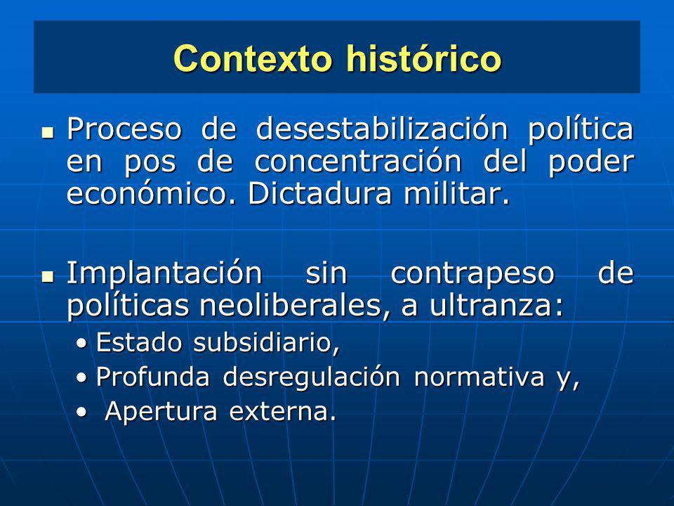 Contexto histórico Proceso de desestabilización política en pos de concentración del poder económico. Dictadura militar.