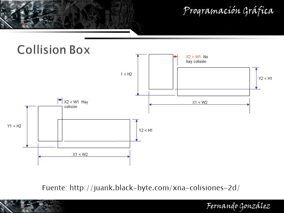 Collision Box Fuente: http://juank.black-byte.com/xna-colisiones-2d/