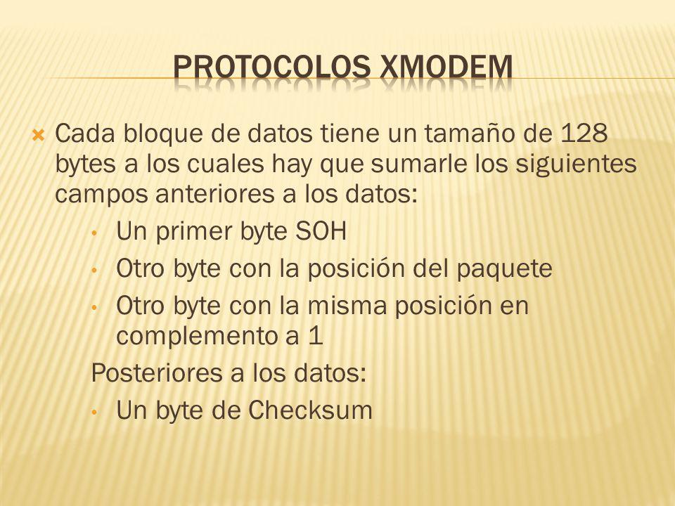 Protocolos xmodem Cada bloque de datos tiene un tamaño de 128 bytes a los cuales hay que sumarle los siguientes campos anteriores a los datos: