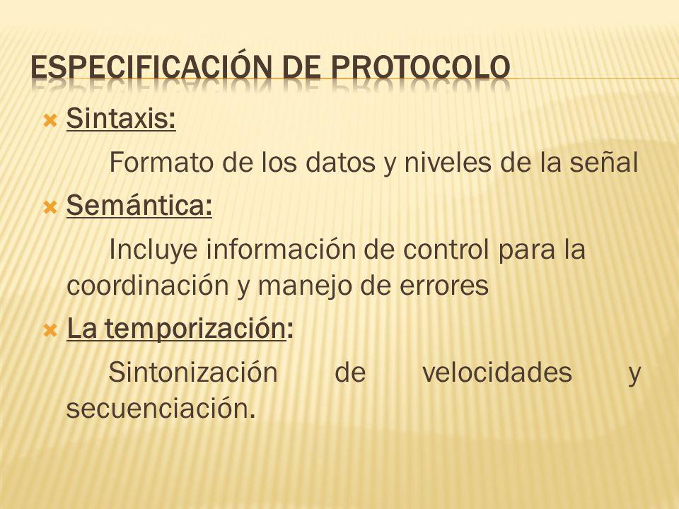 Especificación de protocolo