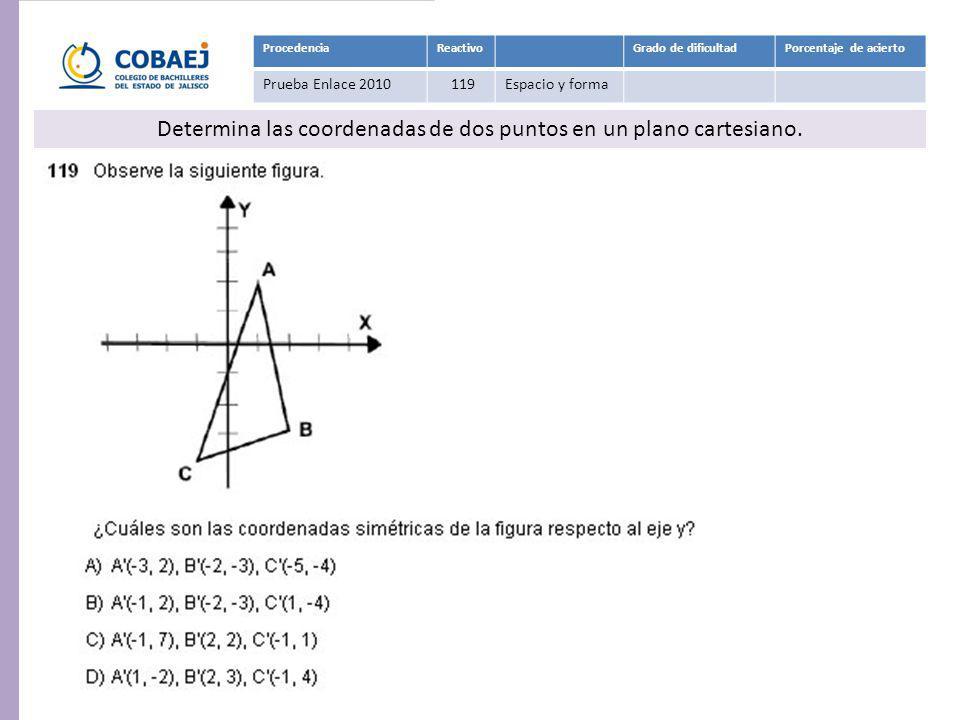 Determina las coordenadas de dos puntos en un plano cartesiano.