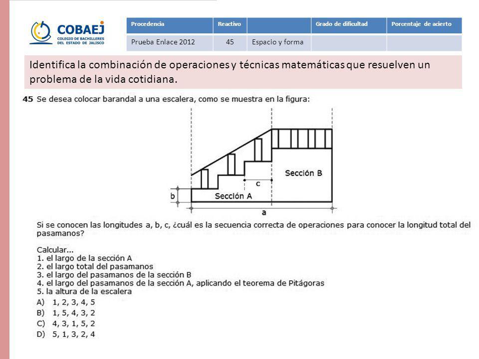 Procedencia Reactivo. Grado de dificultad. Porcentaje de acierto. Prueba Enlace 2012. 45. Espacio y forma.