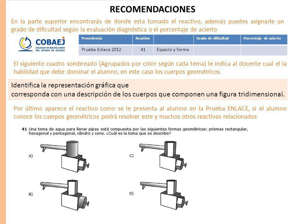 RECOMENDACIONES Identifica la representación gráfica que