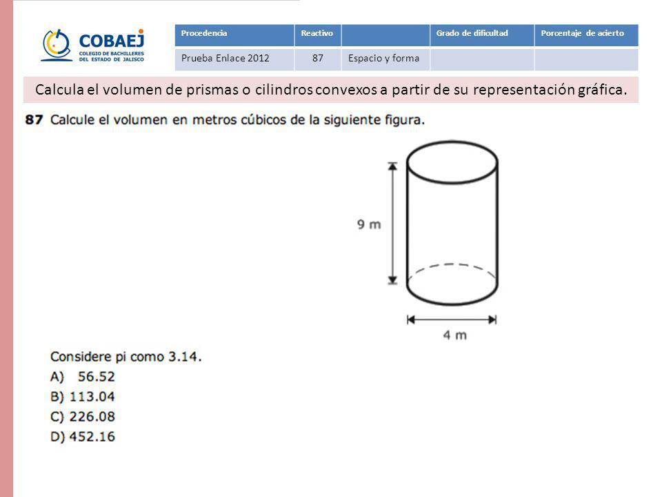 Procedencia Reactivo. Grado de dificultad. Porcentaje de acierto. Prueba Enlace 2012. 87. Espacio y forma.