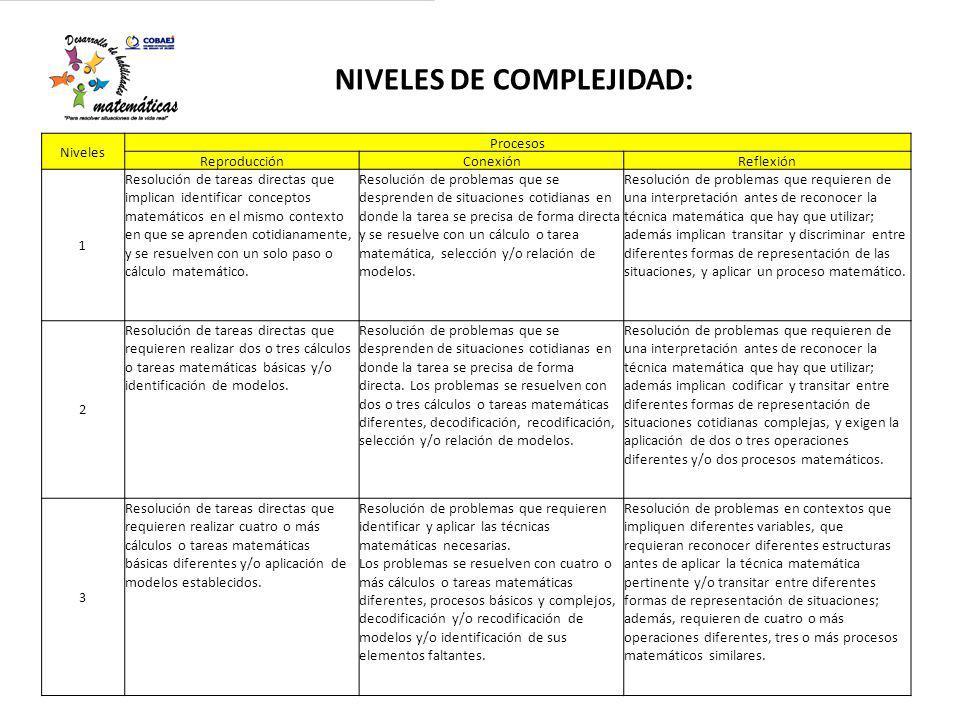 NIVELES DE COMPLEJIDAD: