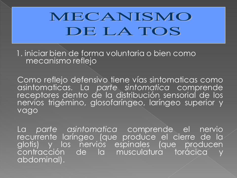 MECANISMO DE LA TOS. 1. iniciar bien de forma voluntaria o bien como mecanismo reflejo.