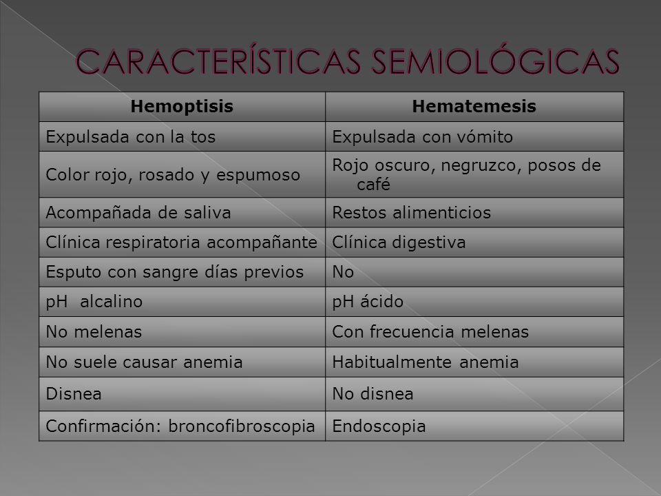 CARACTERÍSTICAS SEMIOLÓGICAS