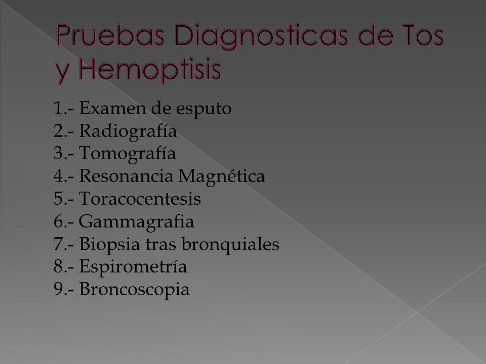 Pruebas Diagnosticas de Tos y Hemoptisis