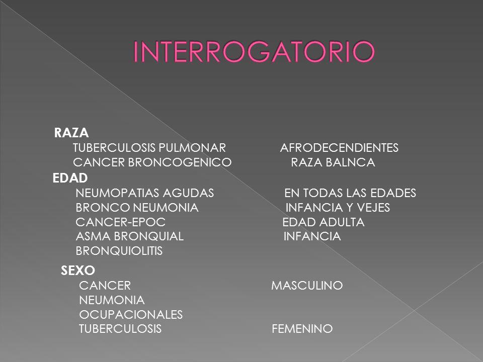 INTERROGATORIO RAZA SEXO TUBERCULOSIS PULMONAR AFRODECENDIENTES