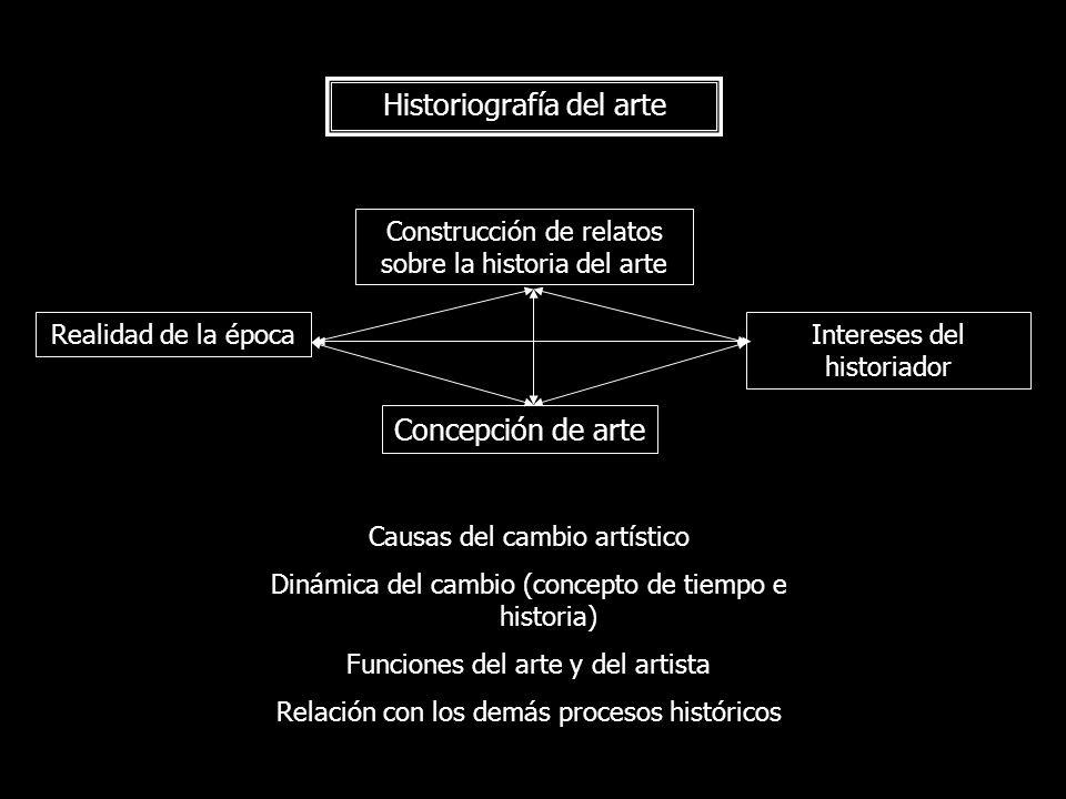 Historiografía del arte
