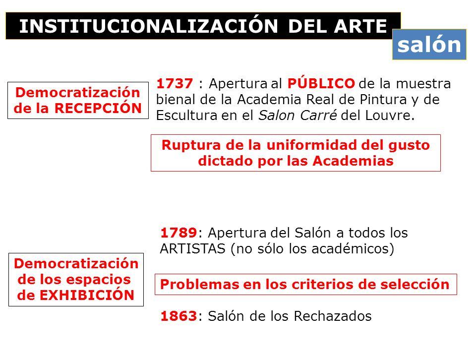 salón INSTITUCIONALIZACIÓN DEL ARTE
