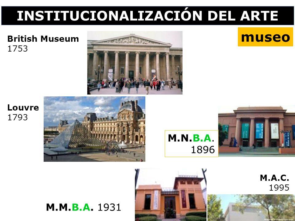 INSTITUCIONALIZACIÓN DEL ARTE