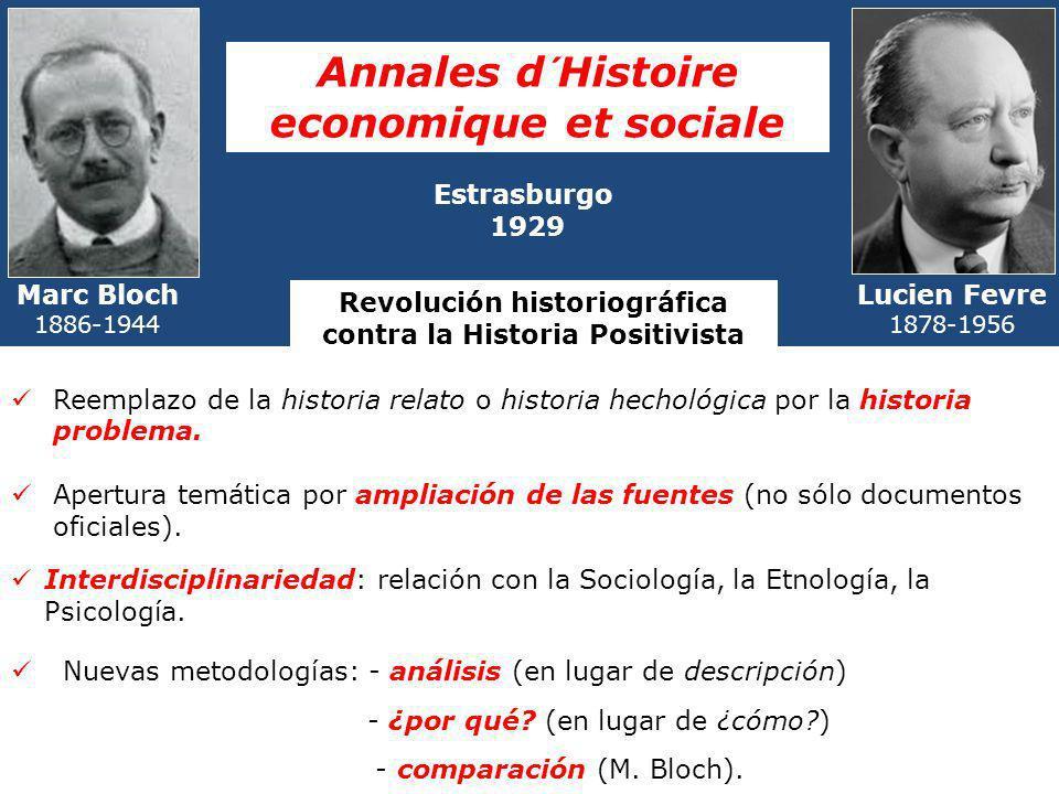 Annales d´Histoire economique et sociale