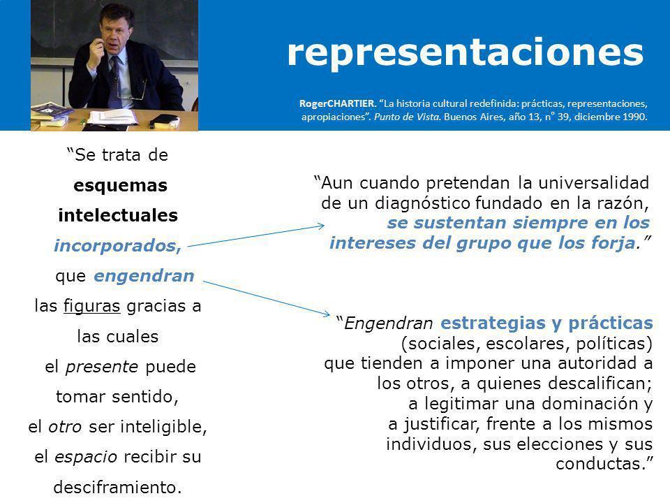 representaciones Se trata de esquemas intelectuales incorporados,