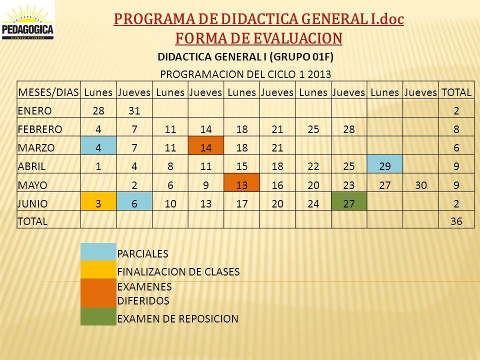 PROGRAMA DE DIDACTICA GENERAL I.doc DIDACTICA GENERAL I (GRUPO 01F)