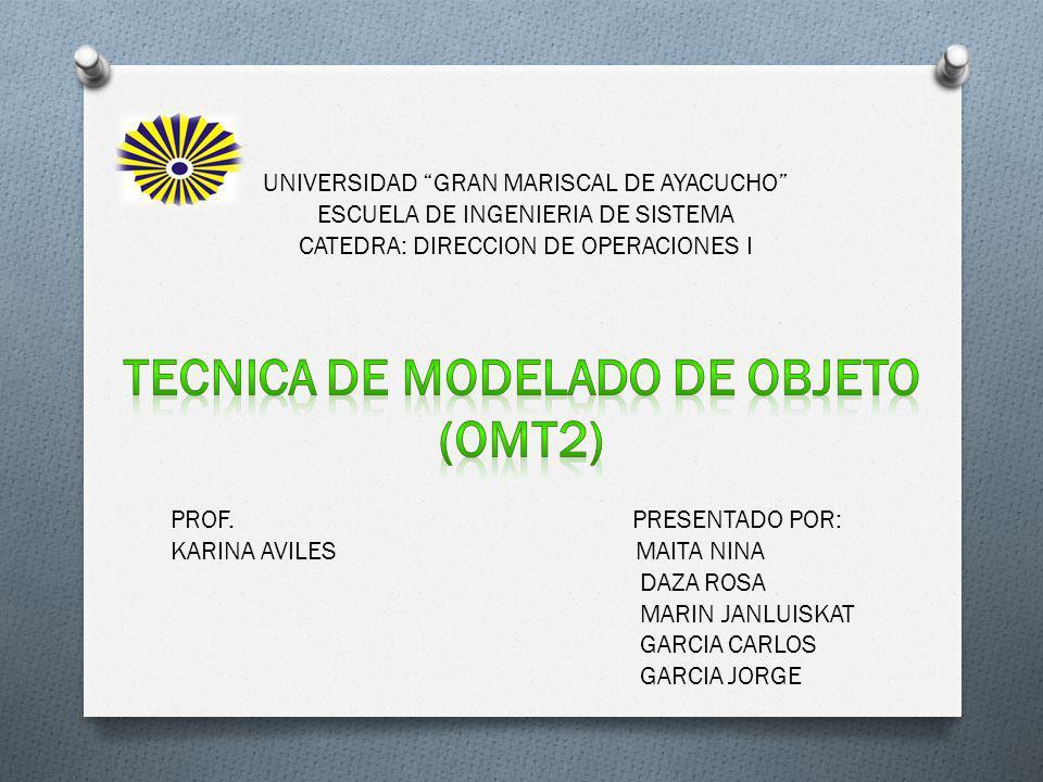TECNICA DE MODELADO DE OBJETO