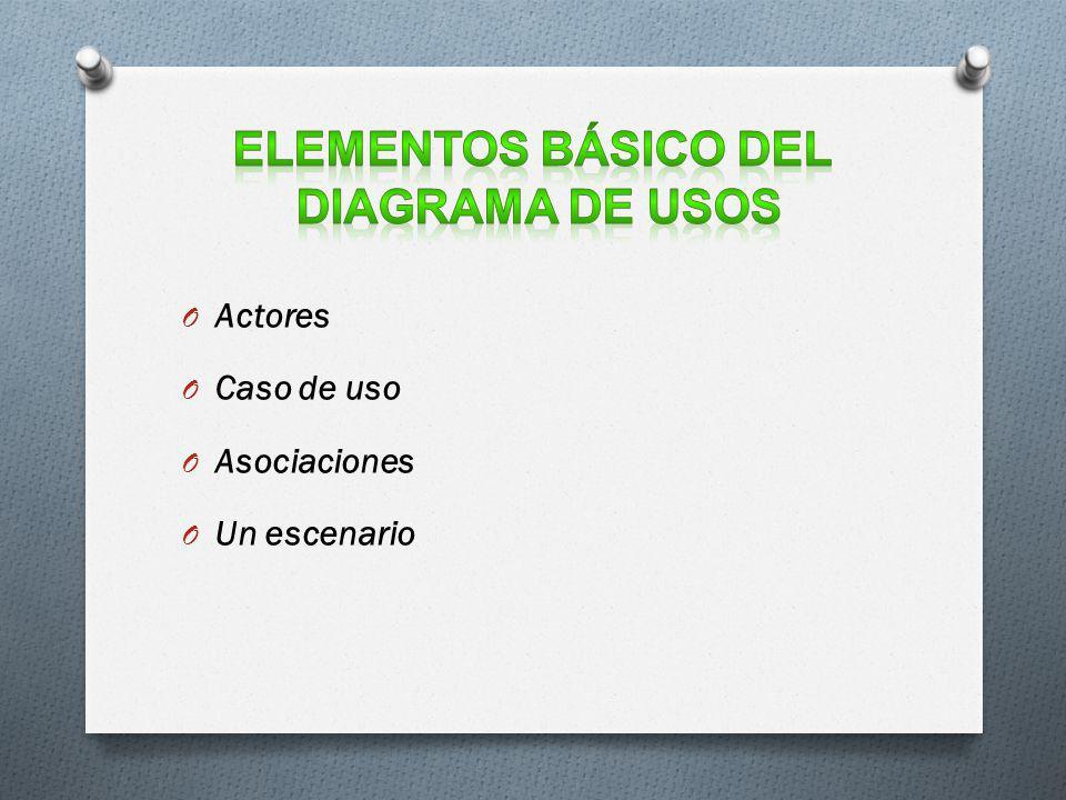 Elementos básico del diagrama de usos