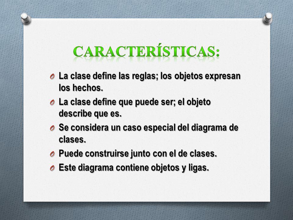 Características: La clase define las reglas; los objetos expresan los hechos. La clase define que puede ser; el objeto describe que es.