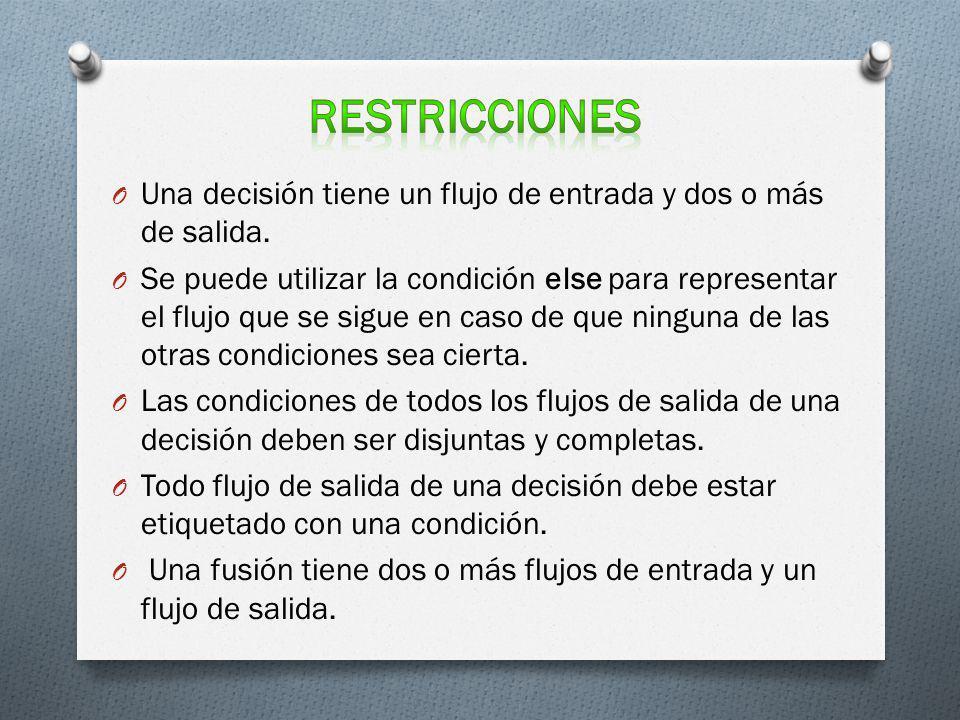restricciones Una decisión tiene un flujo de entrada y dos o más de salida.
