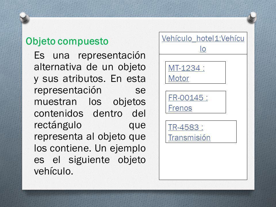 Vehículo_hotel1:Vehículo