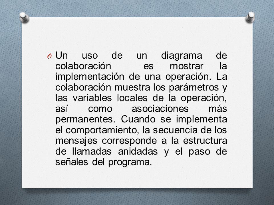 Un uso de un diagrama de colaboración es mostrar la implementación de una operación.