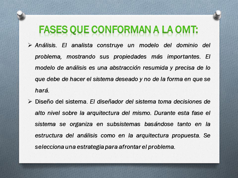 FASES QUE CONFORMAN A LA OMT: