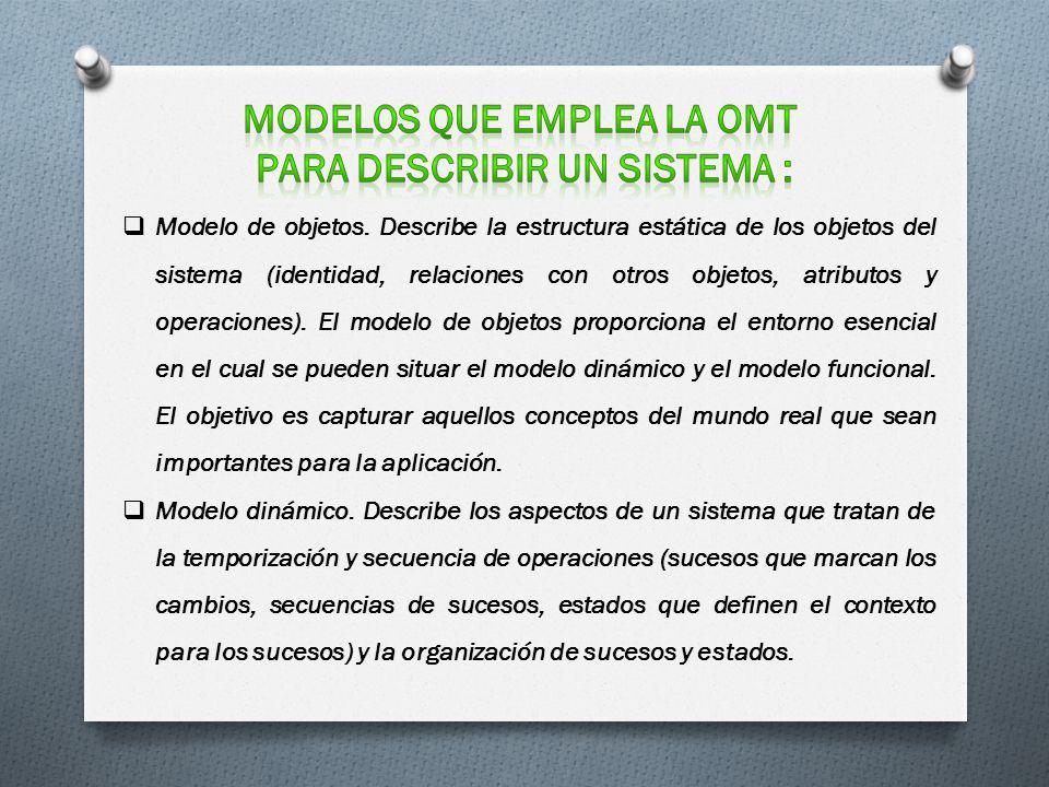 MODELOS QUE EMPLEA LA OMT PARA DESCRIBIR UN SISTEMA :