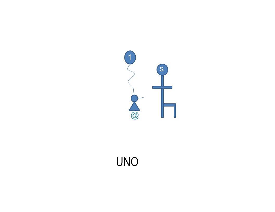 1 s @ UNO