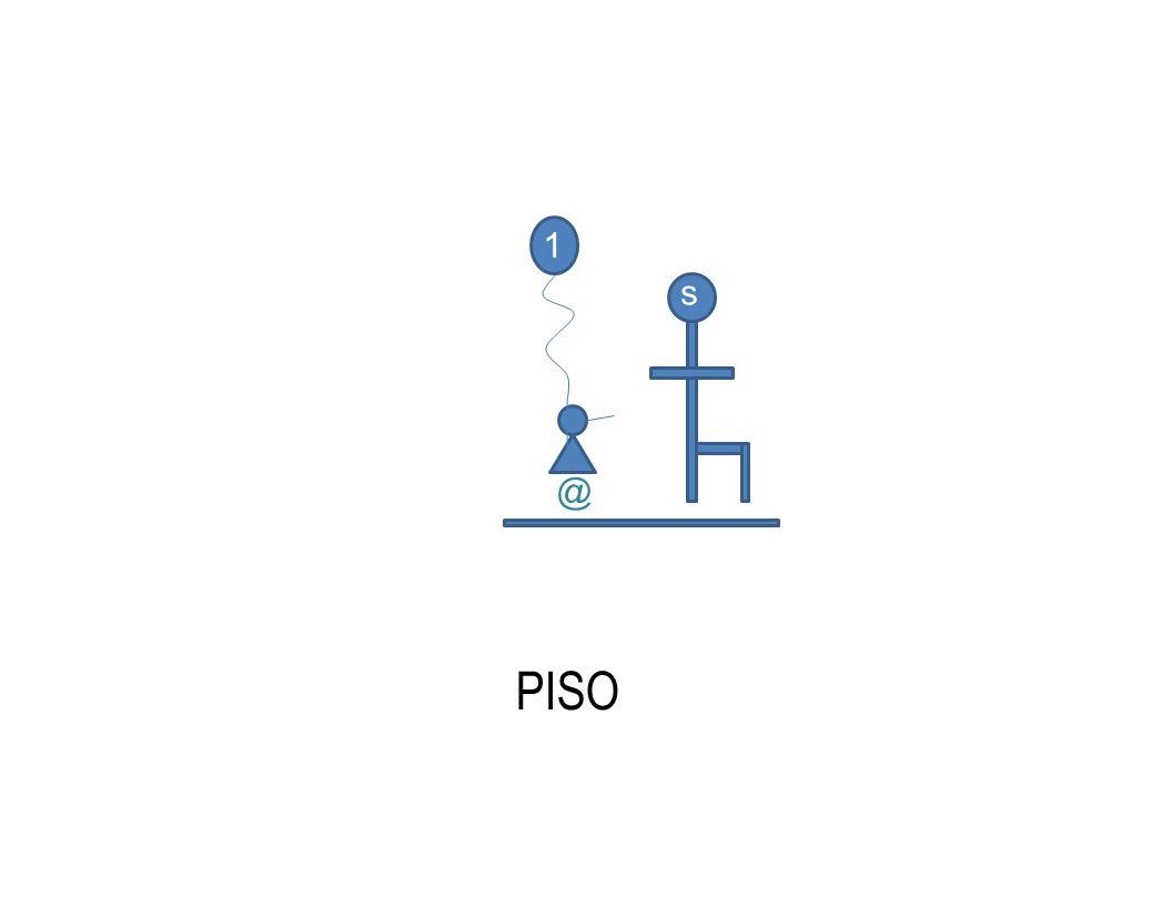 1 s @ PISO