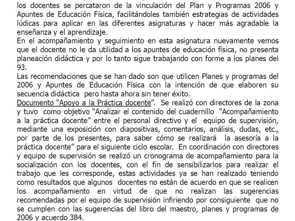 Asesorías del Proyecto de intervención de Educación Física en TS .