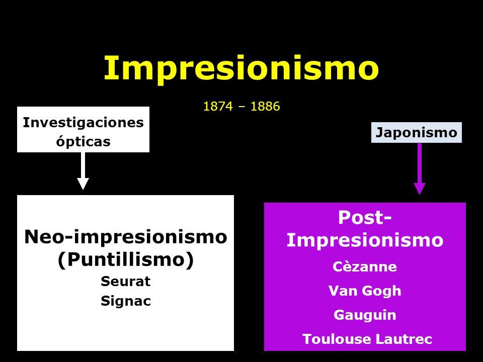 Neo-impresionismo (Puntillismo)