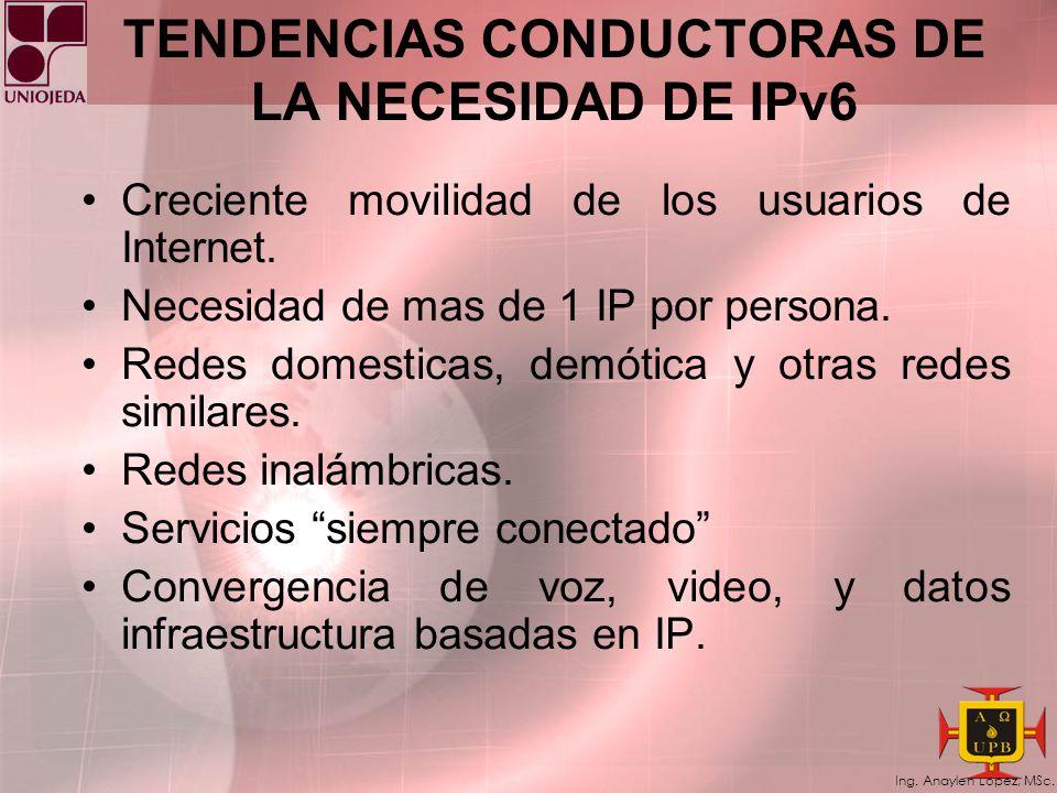 TENDENCIAS CONDUCTORAS DE LA NECESIDAD DE IPv6