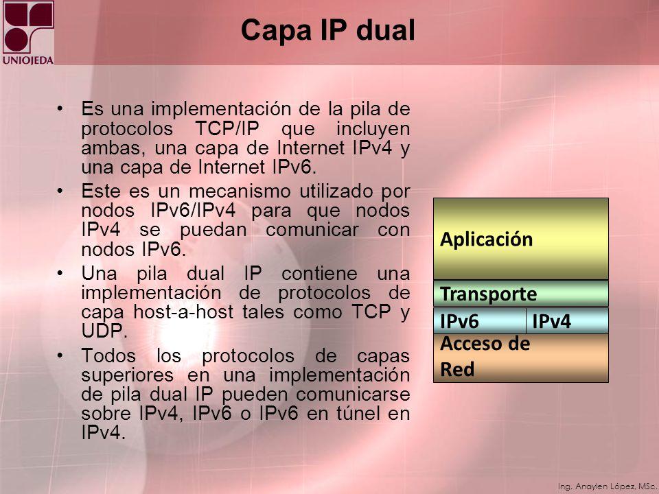 Capa IP dual Aplicación Transporte Acceso de Red IPv6 IPv4