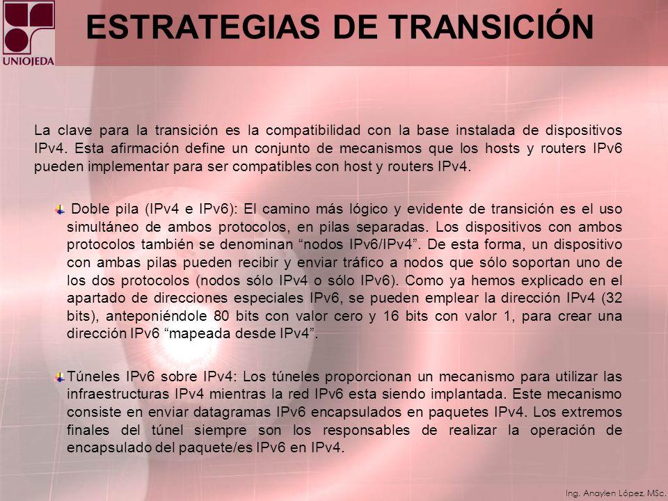 ESTRATEGIAS DE TRANSICIÓN