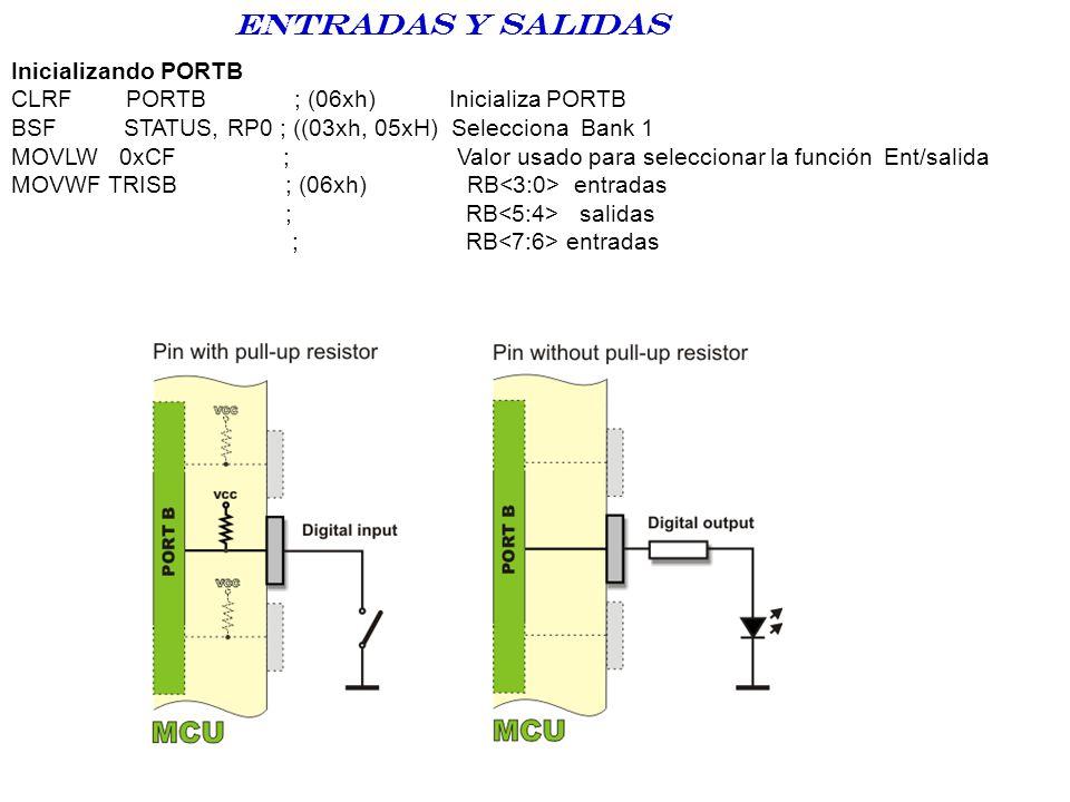 ENTRADAS Y SALIDAS Inicializando PORTB
