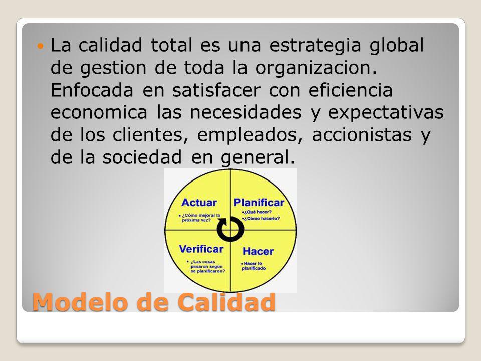 La calidad total es una estrategia global de gestion de toda la organizacion. Enfocada en satisfacer con eficiencia economica las necesidades y expectativas de los clientes, empleados, accionistas y de la sociedad en general.