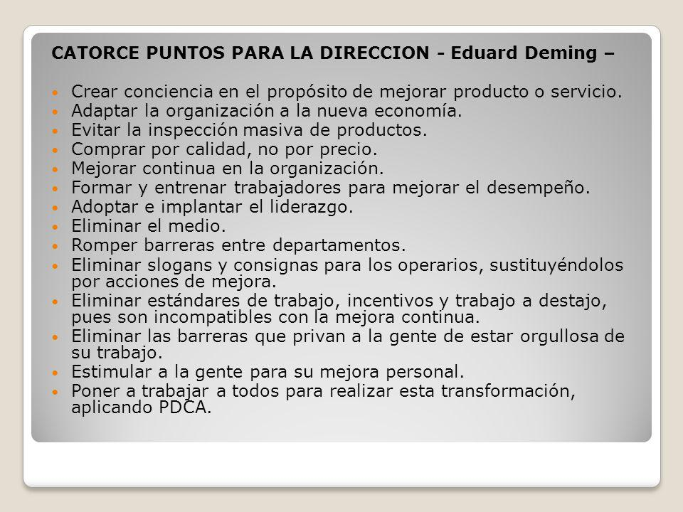 CATORCE PUNTOS PARA LA DIRECCION - Eduard Deming –