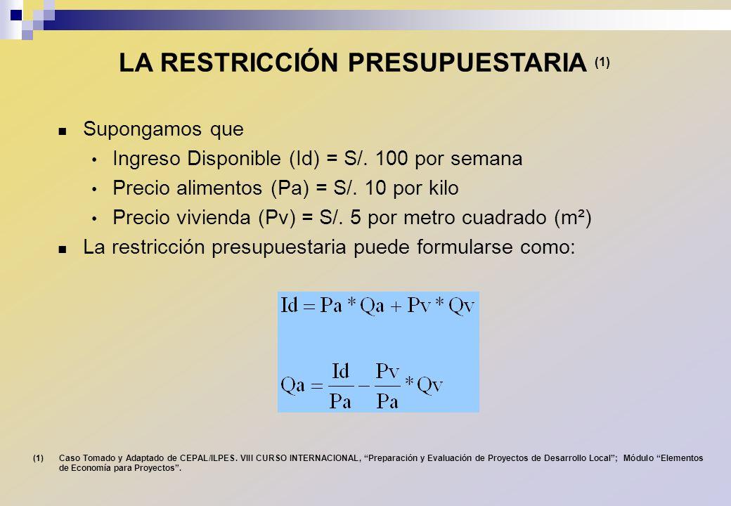 LA RESTRICCIÓN PRESUPUESTARIA (1)