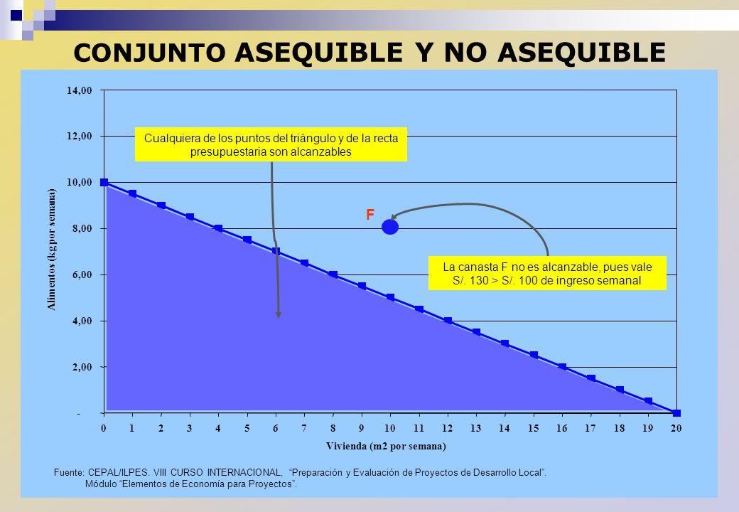 CONJUNTO ASEQUIBLE Y NO ASEQUIBLE