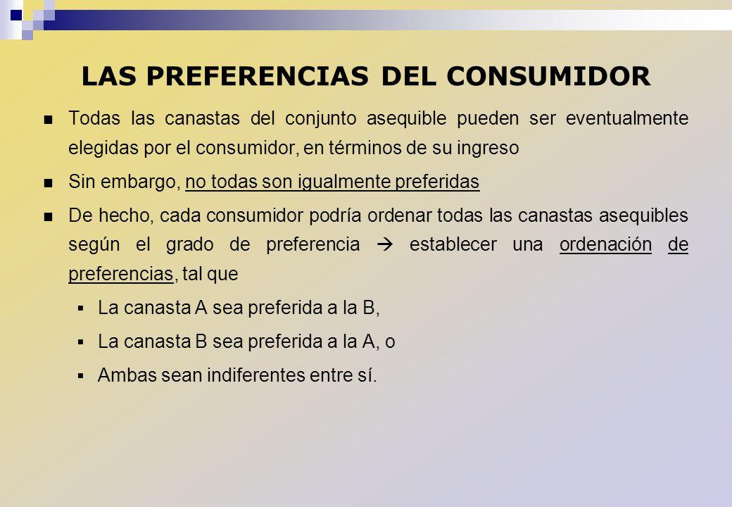 LAS PREFERENCIAS DEL CONSUMIDOR